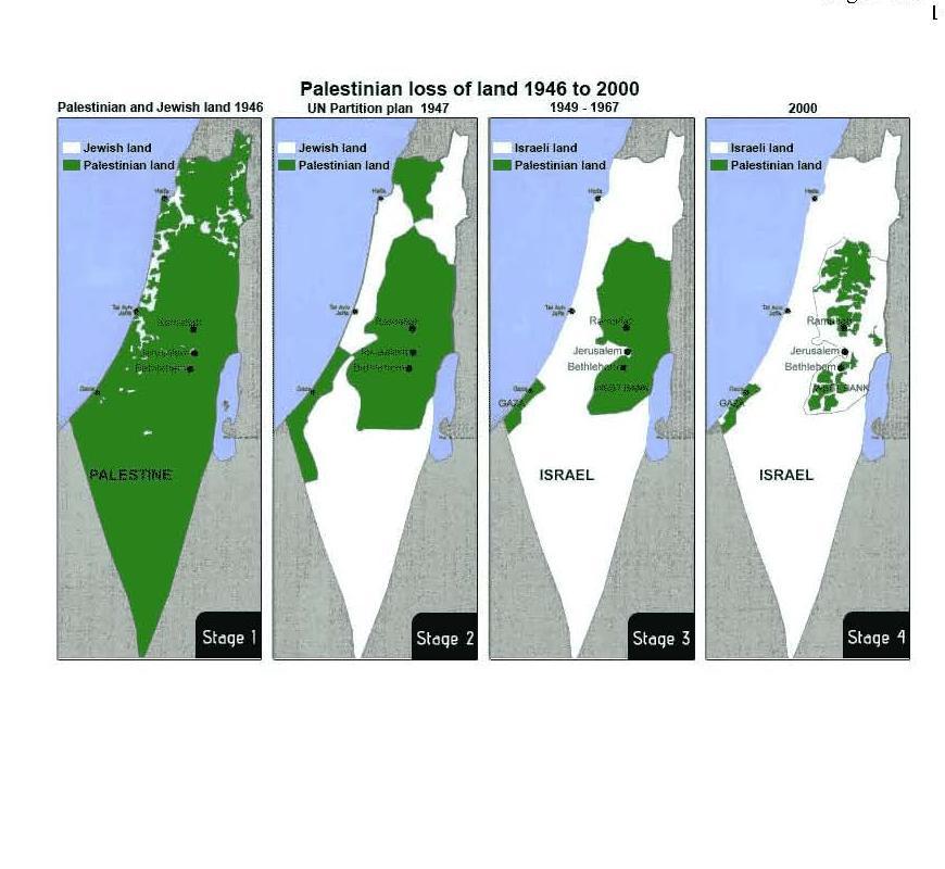 ontstaan staat israel