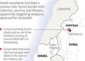Wat heeft Israel waarom gebombardeerd in Syrië?