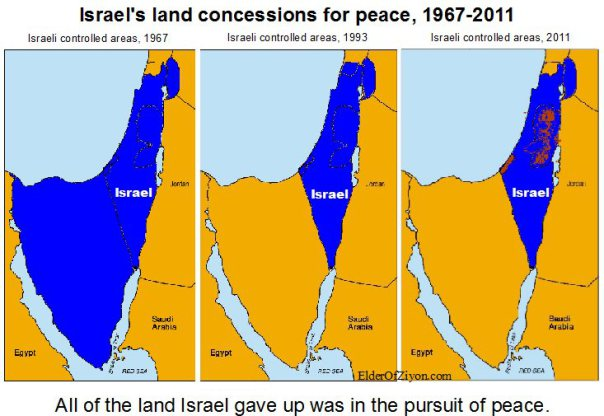 mapIsraelconcessionsforPeace1967-2011